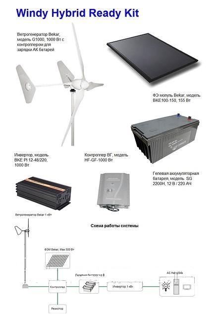 комплект гибридной ветро-солнечной электрогенераторной станции