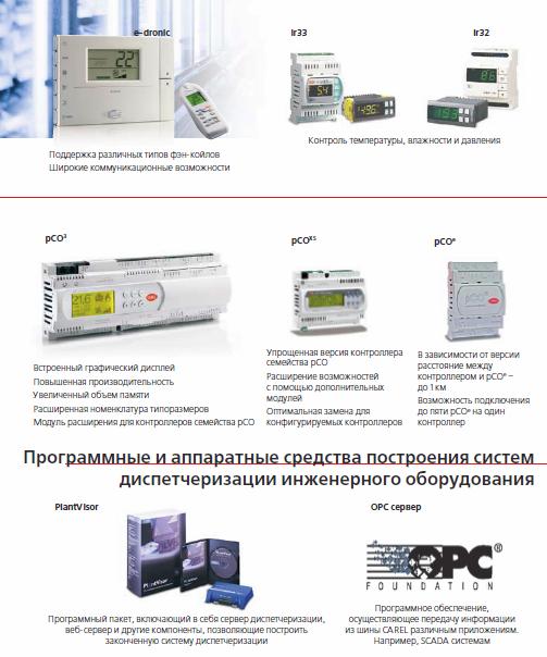 построения систем диспетчеризации инженерного оборудования