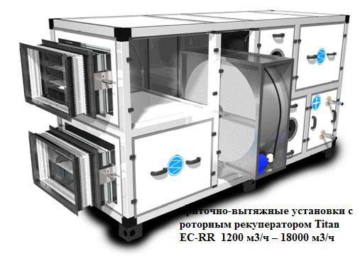 приточно-вытяжные установки с роторным рекуператором Titan EC-RR