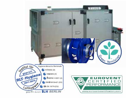Вентиляционные агрегаты Time EC