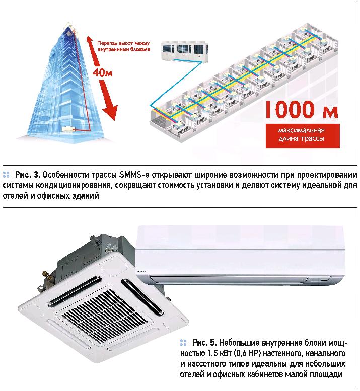 Инновации в SMMS-e